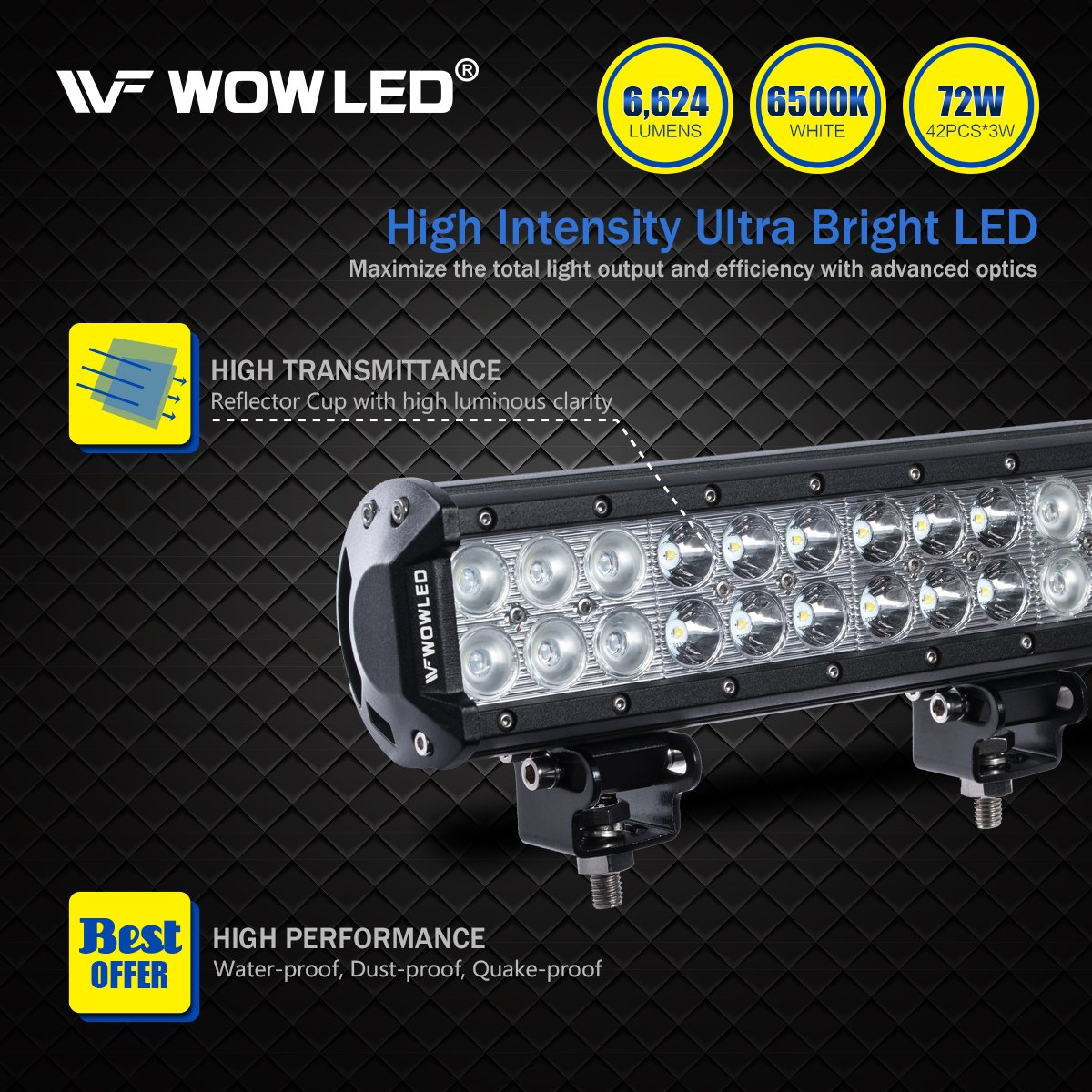Wowled 12 Inch 72w Led Light Bar Spot Flood Combo Beam Cree Work Advanced Bicycle Lightings Lights Lamp For Tuck Offroad Driving Suv Ute 4wd 12v 24v Dc