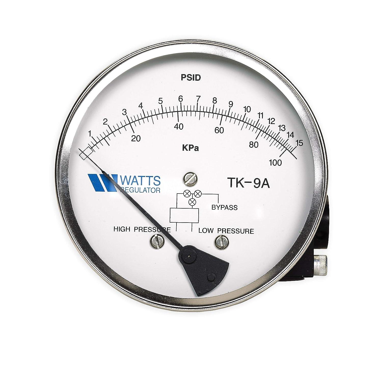 Watts TK9A Backflow Test Kit