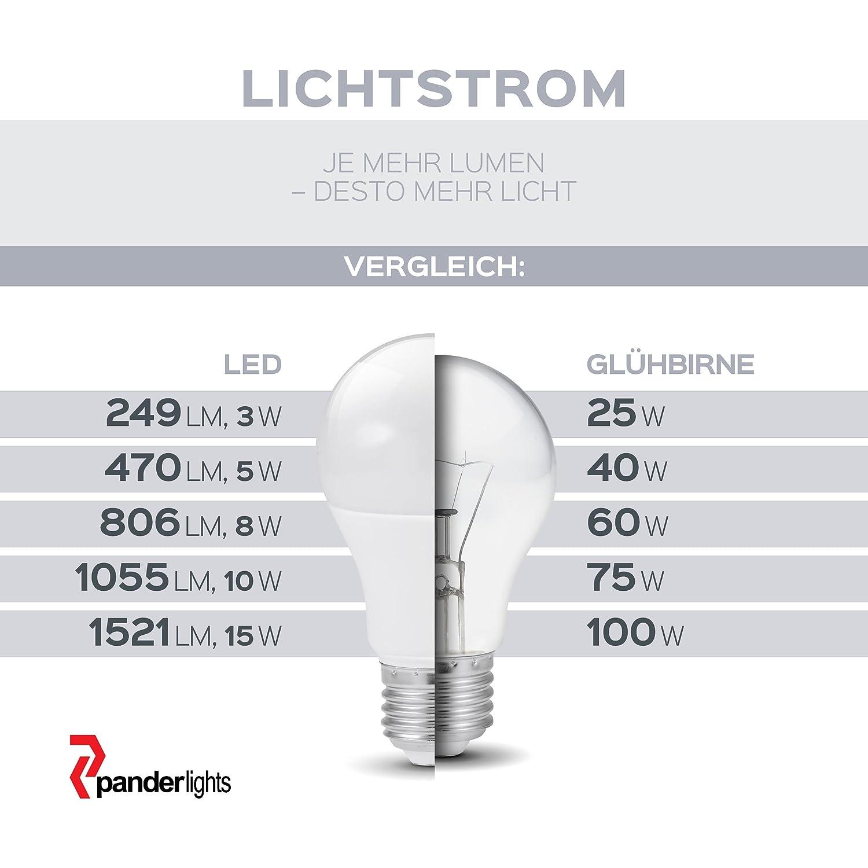 10er GU10 LED Lampe, 1,0 W 80 lm (ersetzt 10 Watt) Warmweiß, SMD LED ...