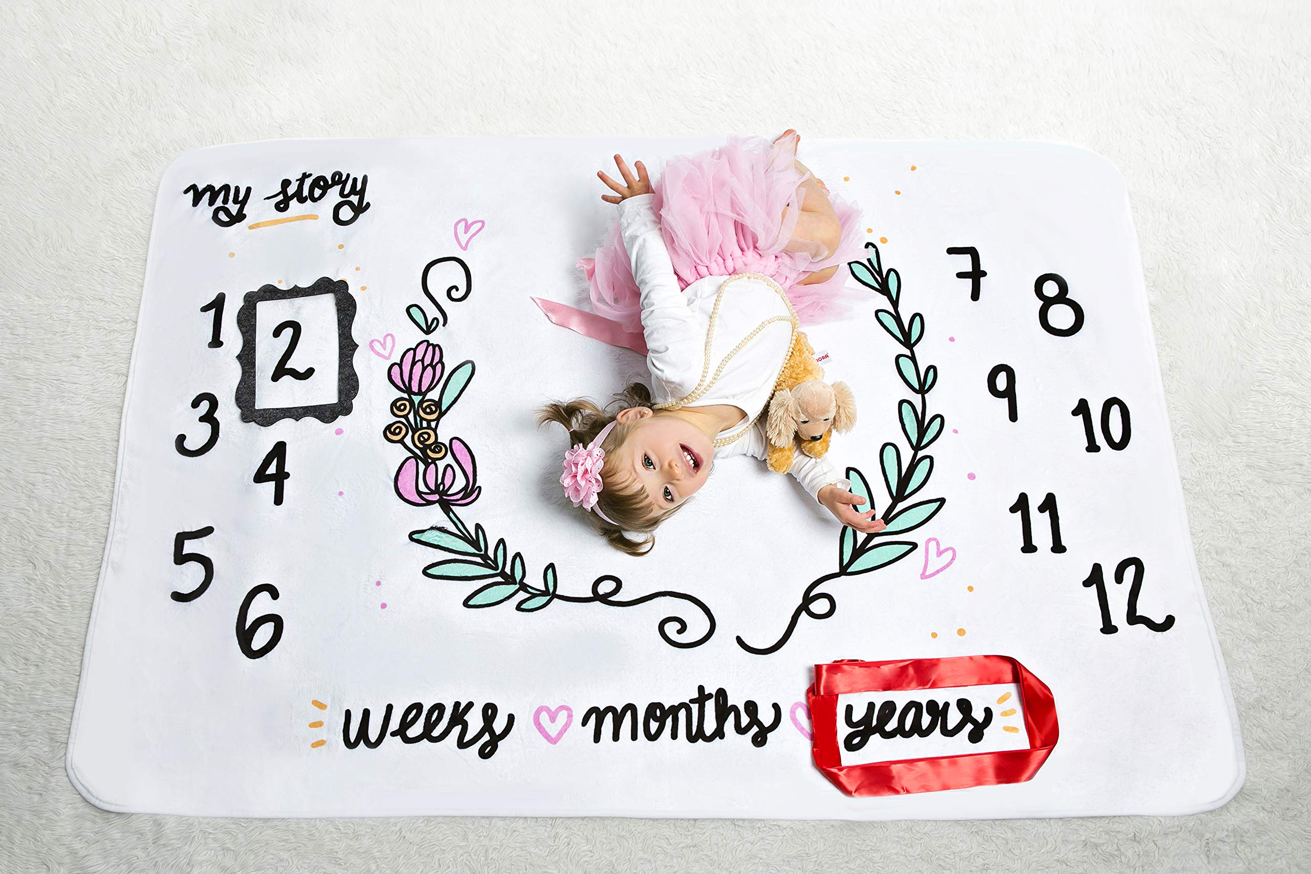 Premium Baby Milestone Blanket | Perfect for Gender Reveal Photo Props | Large Size 40x60 inches Monthly Milestone Blanket | Baby Shower Gift or Gender Reveal Gift for Parents