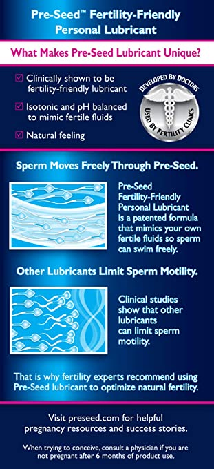 Pre-Seed Fertility Friendly Lubricant, Lube for Women Trying To Conceive