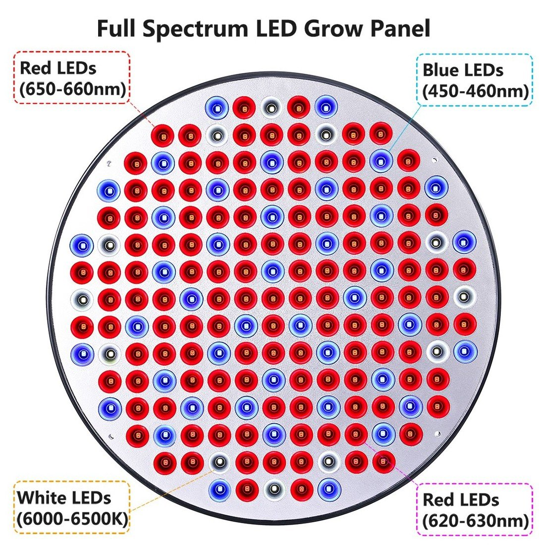 KINGBO 50W UFO LED Grow Light Panel Full Spectrum with Switch for Indoor Plants Seeding Growing and flowering. by KINGBO LED (Image #5)