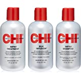 CHI Thermal Care Kit