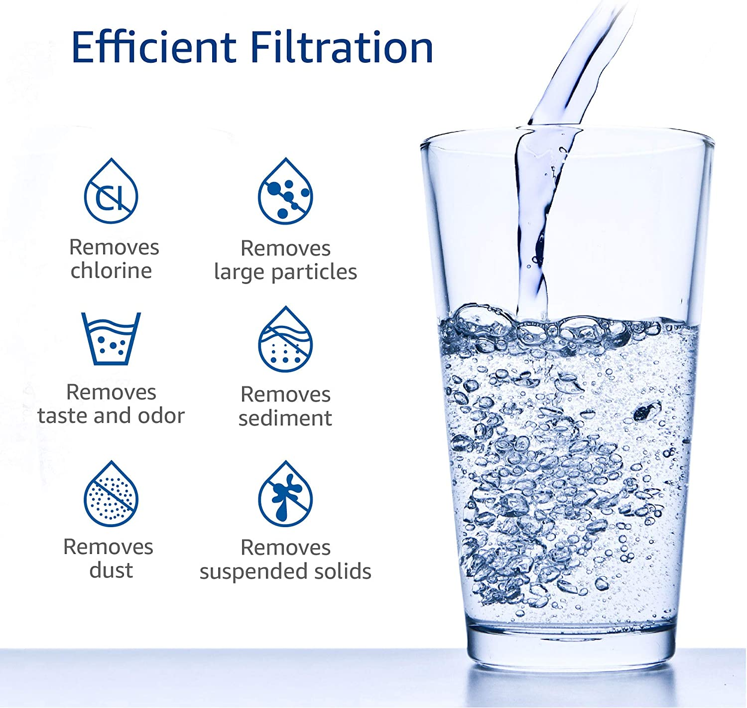 AQUACREST FQSVF Replacement Under Sink Water Filter, Replacement for GE FQSVF, GXSV65R (1 Set): Home Improvement
