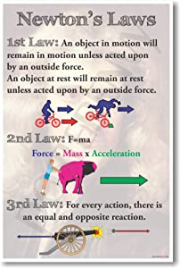 PosterEnvy Newton's Laws - New Classroom Physics Science Poster