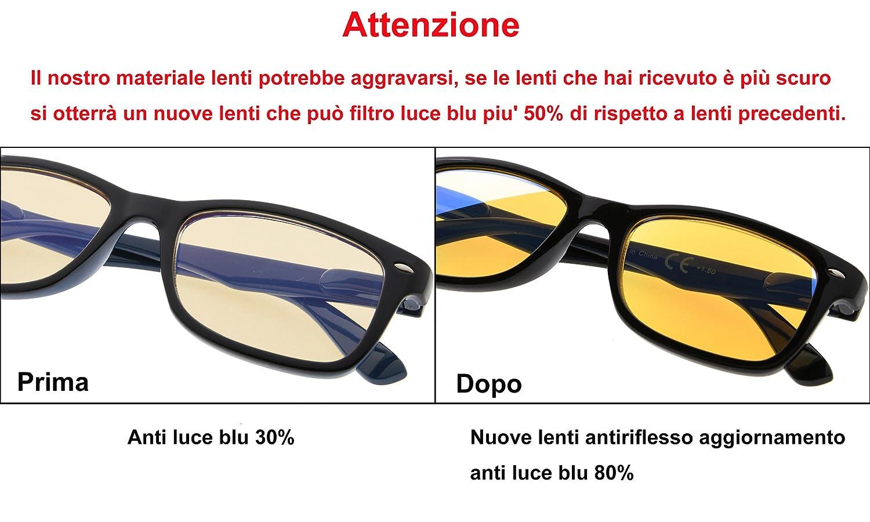 Eyekepper Leser UV-Schutz Fr/ühling Gelbe get/önte Linsen Scharniere Computer Lesebrillen Tortoise Schale +2.25 Blendschutzbrillen Anti Blue Rays