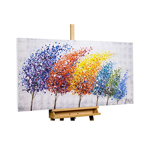 Gemalte bilder auf leinwand mit rahmen - Gemalte bilder auf leinwand abstrakt ...