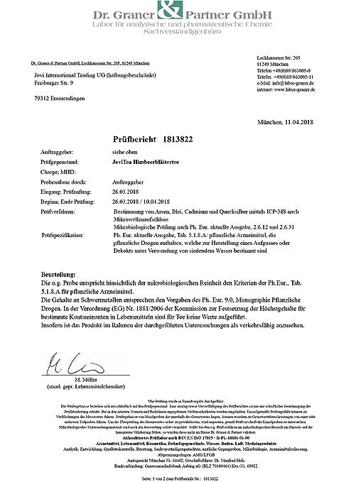 Groß Neue ästhetiker Nehmen Proben Wieder Auf Bilder - Beispiel ...