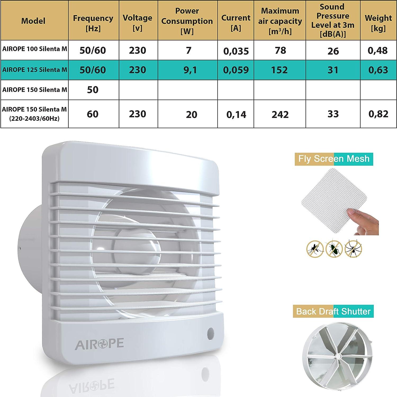 Airope,Ventilador extractor de baño aire 100 mm Silencioso ...