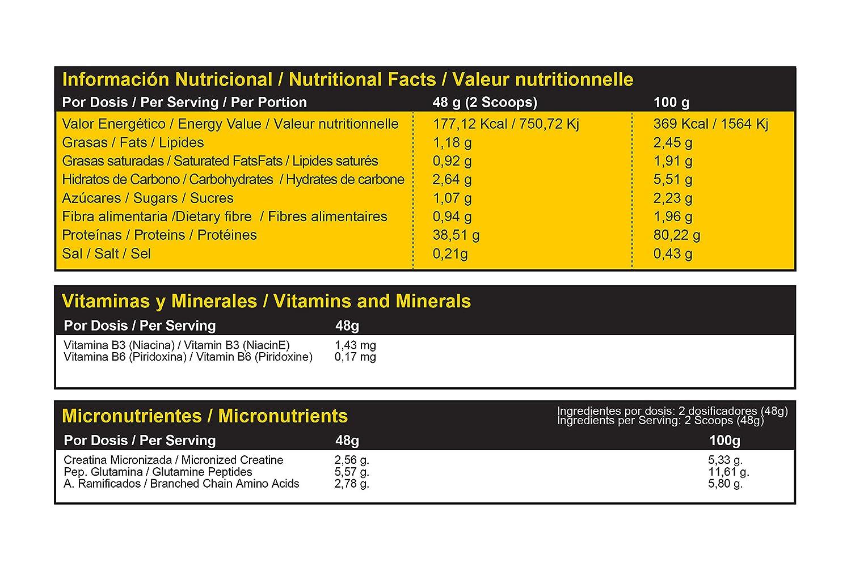 One Whey (2,268 Gr) 5 Lbs Vainilla - Matriz de Proteínas con Velocidad de Absorción Intermedia: Amazon.es: Salud y cuidado personal