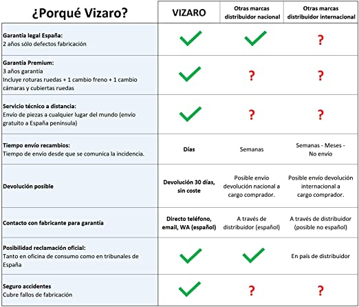 Vizaro PEARL 2020 TRÍO 3 en 1 - Carro Bebé GAMA LUJO REAL - MARCA ESPAÑOLA - Muy elegante - Hecho en UE - TEXTILES MUY ALTA CALIDAD - Garantía 3 Años ...