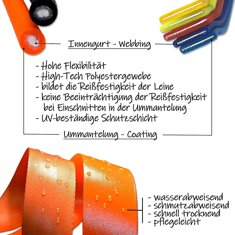 Materiale beta BioThane/® in 25/colori e fino a 8/larghezze
