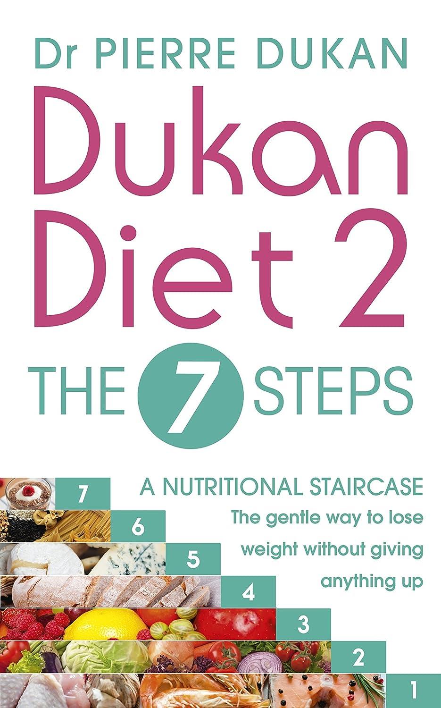 Plan dr dukan diet