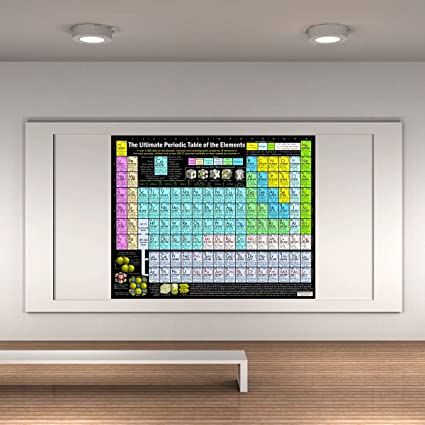 Periodic Table of Elements Board New and Up-To-Date for Science Students and