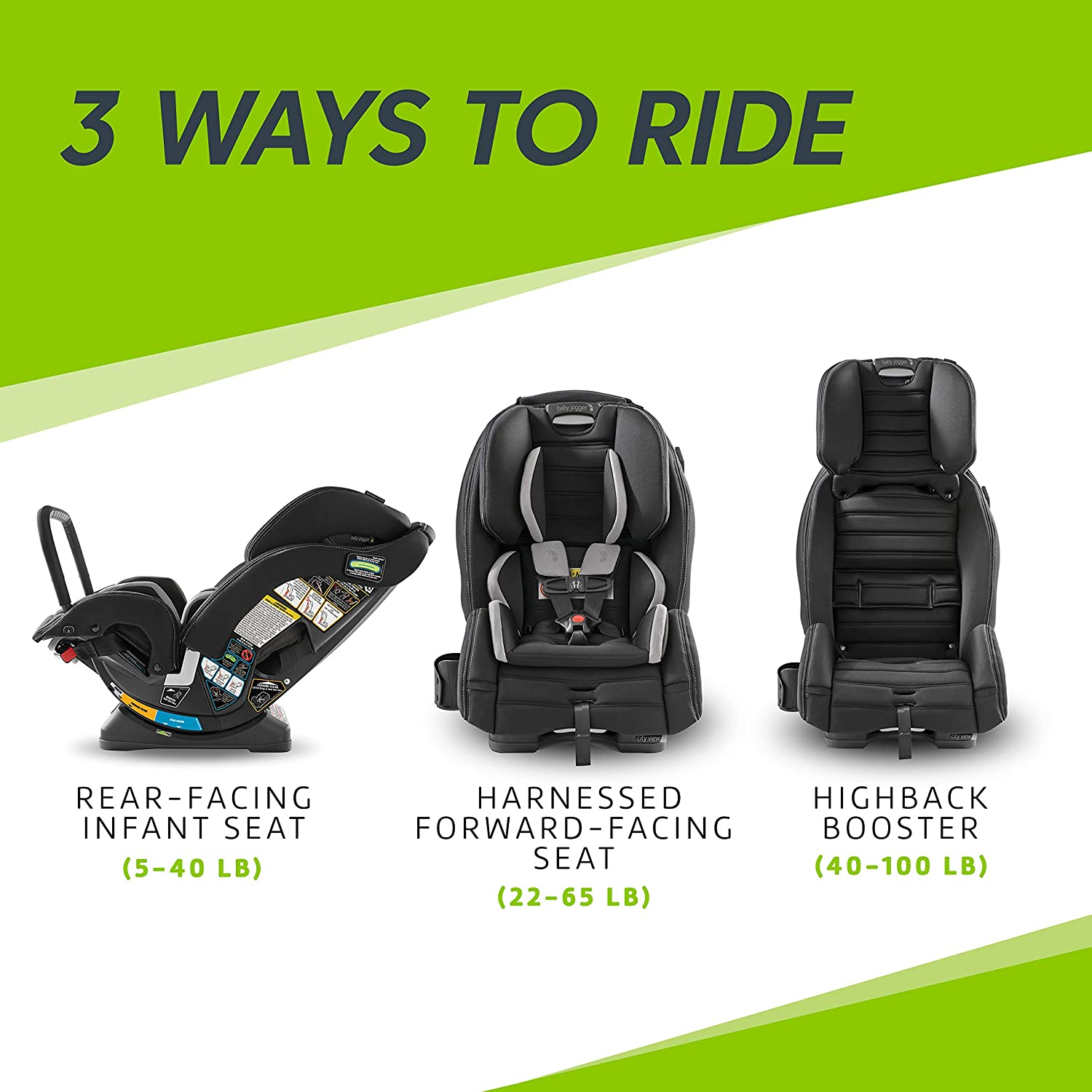 Baby Jogger City View All-In-One Convertible Car Seat Mineral New Free Shipping