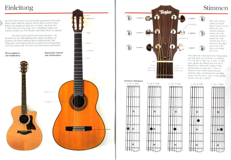 La Grosse Guitarra Escuela – para principiantes y volver – para ...