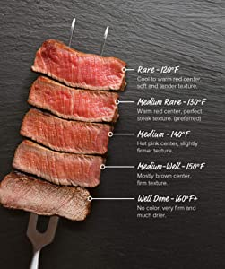 Iconic Arts - Steak Degrees of Doneness Temperature Cheat Sheet Laminated 24x36 Poster