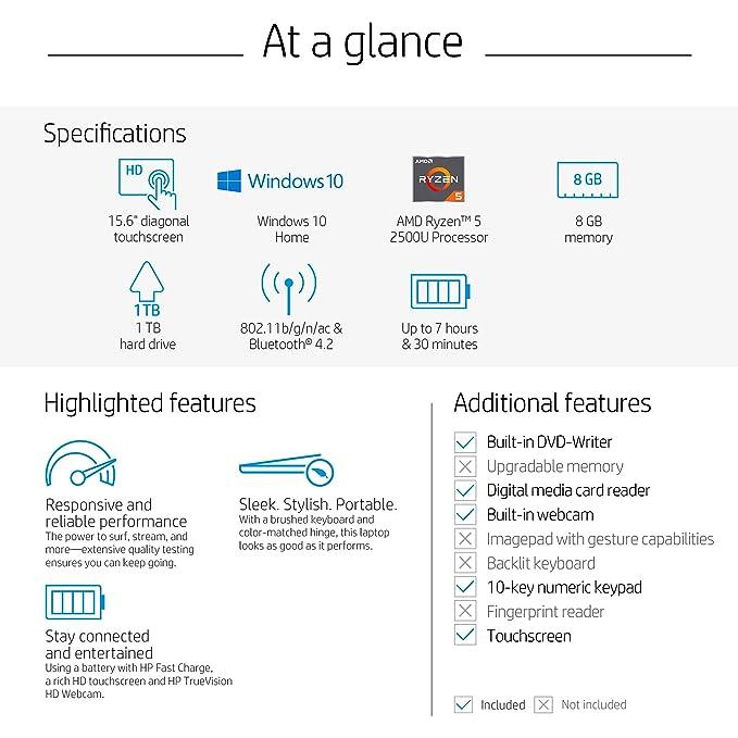 Amazon Com Hp 15 Inch Laptop Amd Ryzen 5 2500u Processor 8 Gb Ram