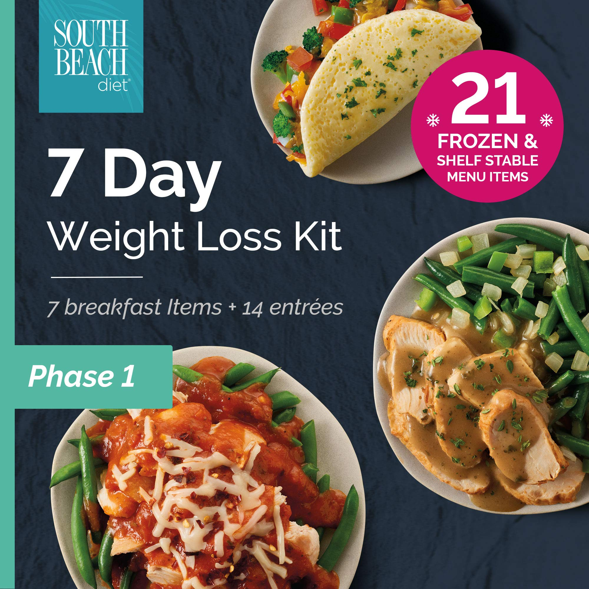 South Beach Diet® Phase 1 Frozen + Ready-to-go 7-Day Weight Loss Kit - Keto-Friendly! by Nutrisystem