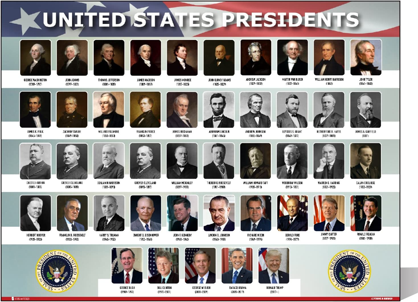 USA Presidents of The United States of America Poster New Chart Laminated Classroom Landscape School Wall Decoration Learning History Flag metal15x20