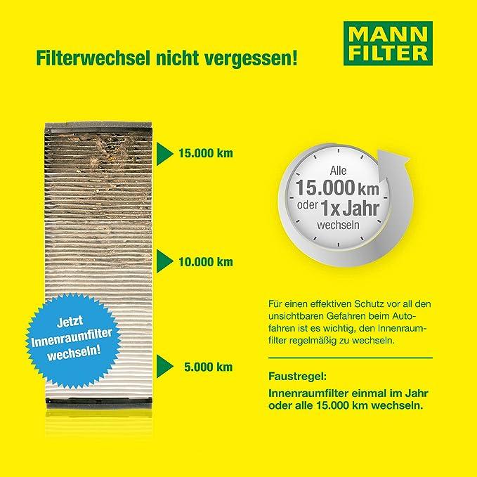 Original Mann Filter Innenraumfilter Cu 2035 Für Pkw Auto