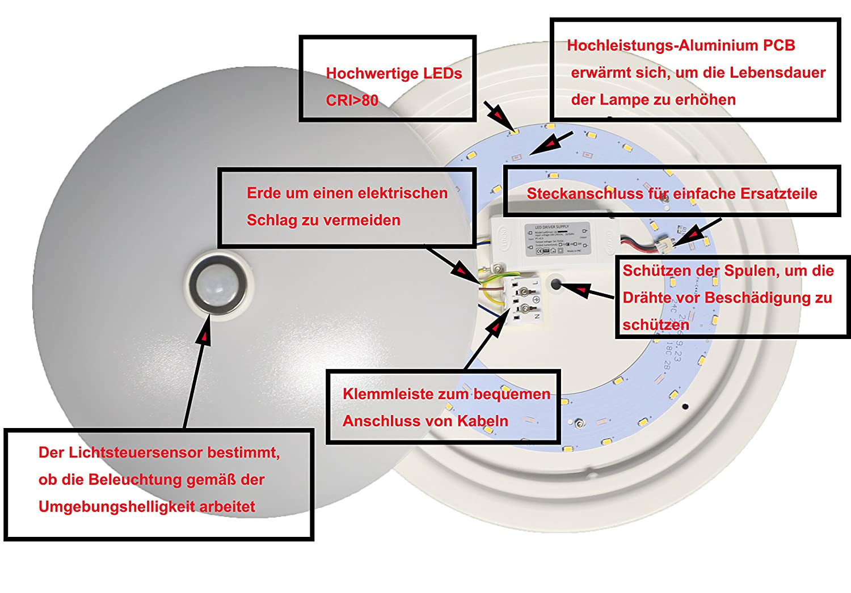 Fantastisch Elektrische Gemeinsame Erde Galerie - Verdrahtungsideen ...