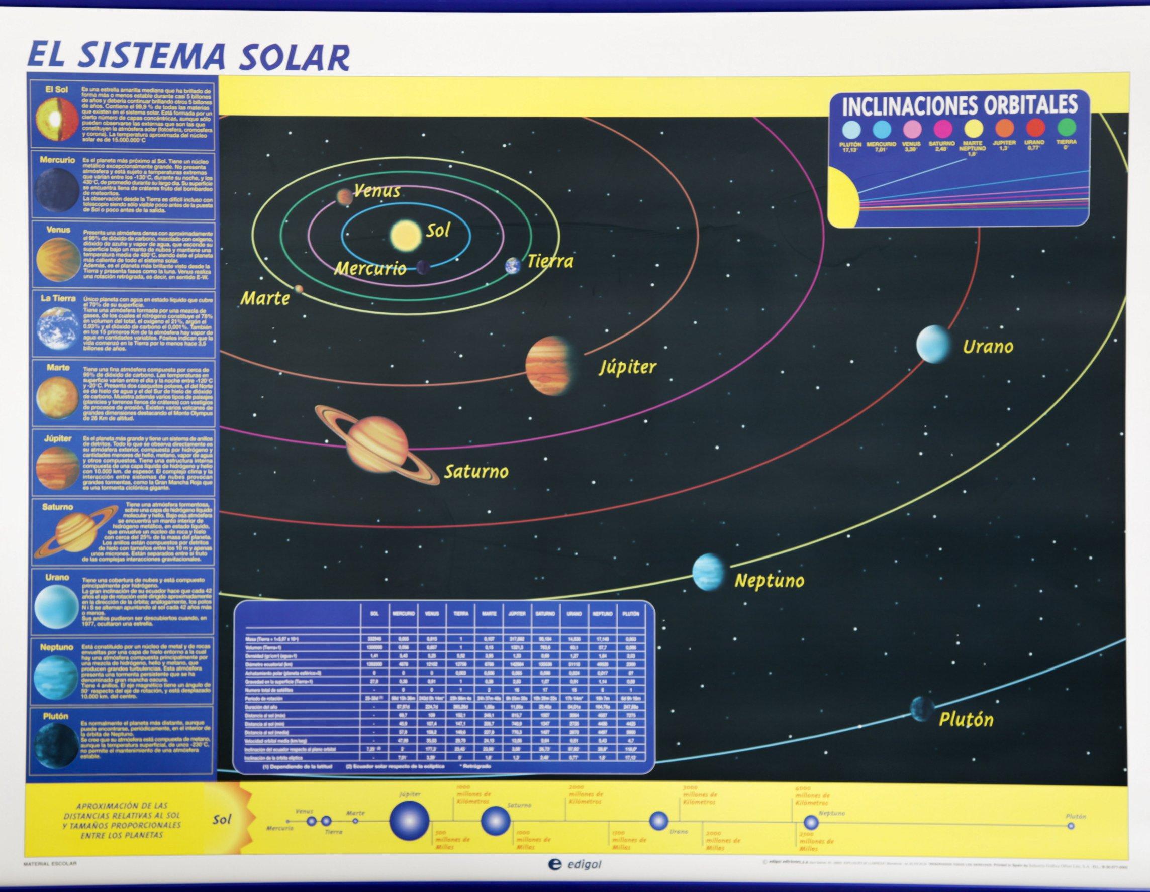 El Sistema Solar: S.A. Edigol Ediciones and Edigol Ediciones, S.A. Edigol Ediciones: 9788496999039: Amazon.com: Books