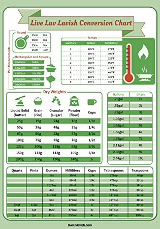 AmazonCom Premium Green Magnetic Kitchen Conversion Chart The