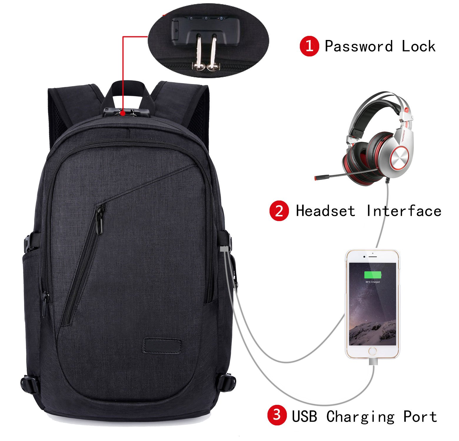 Business Laptop Backpack, FLYMEI Anti Theft Water Resistant Bookbag with USB Charging Port and Headphone Interface, Slim Travel College School Bookbag, Computer Bag Fits under 15.6'' Laptop, Black by FLYMEI