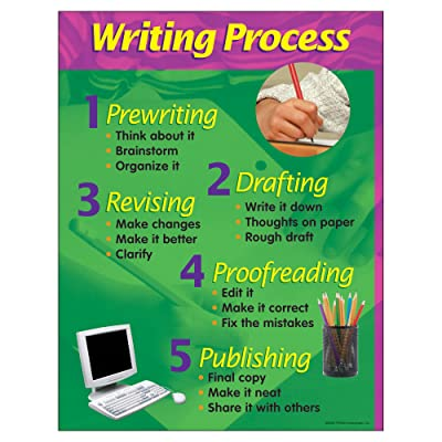 "TREND enterprises, Inc. Writing Process Learning Chart, 17"" x 22"": Toys & Games"