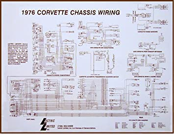 amazon com 1975 corvette wiring diagram automotive corvette color laminated wiring diagram