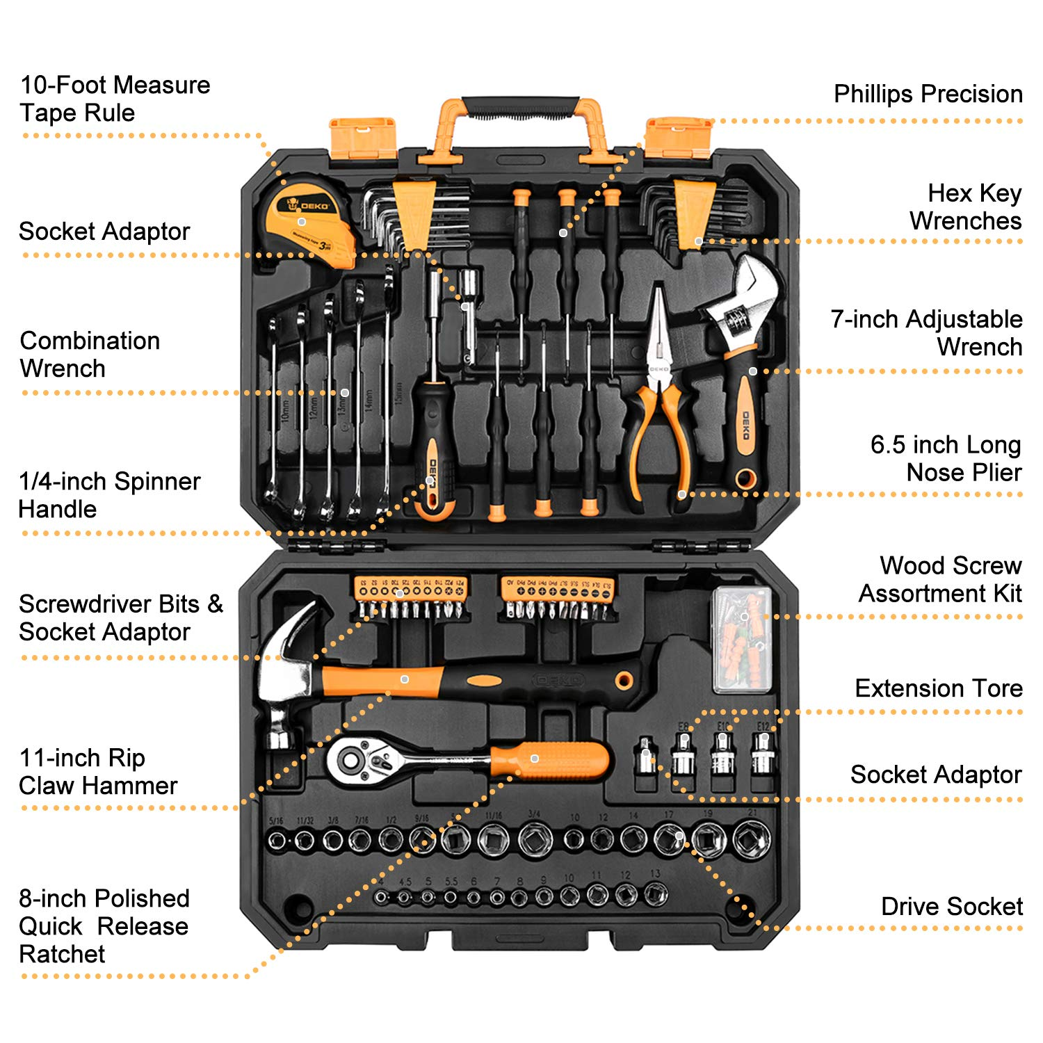 65e3507d38a DEKOPRO 128 Piece Tool Set-General Household Hand Tool Kit