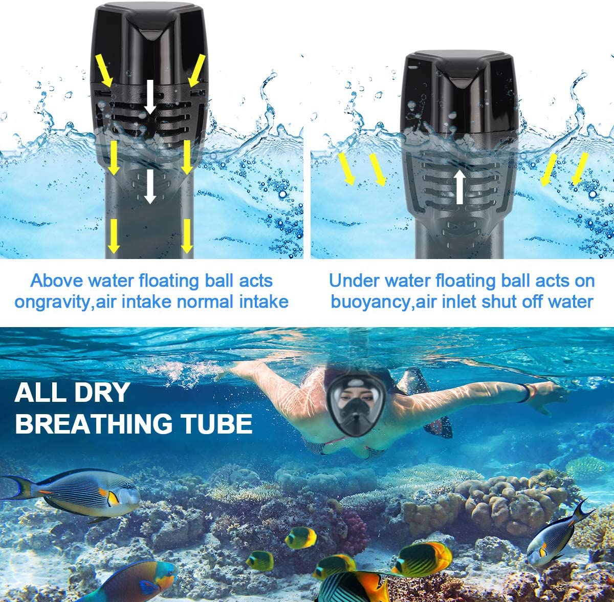 Mixi Snorkel Mask Full Face Snorkeling Mask with Detachable Camera Mount for Adult Upgraded Anti Fog /& Anti Leak Diving Mask 180 Degree Panoramic View Swimming Mask