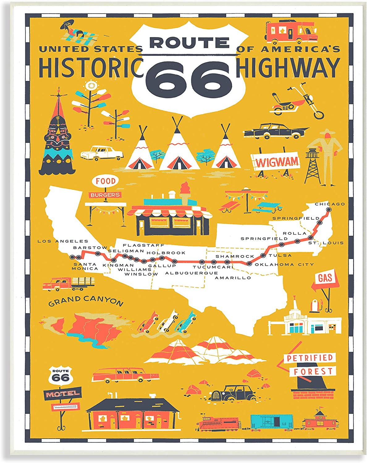 Stupell Industries US Route 66 Historic Highway Mustard Yellow Illustrated Scenic Map Poster Oversized Wall Plaque Art, 12 x 0.5 x 18, Multi-Color