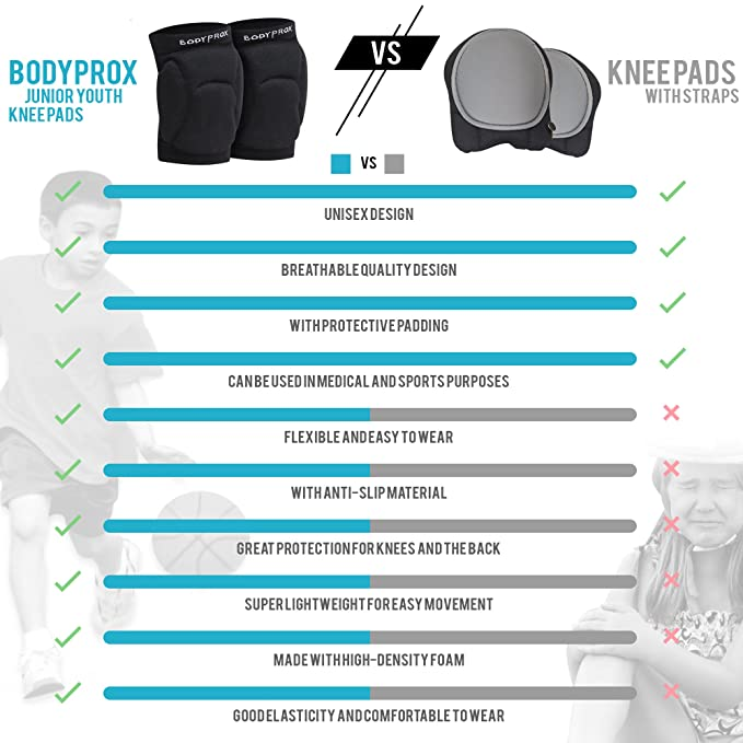 b9ba4221119d7 Amazon.com   Bodyprox Volleyball Knee Pads for Junior Youth