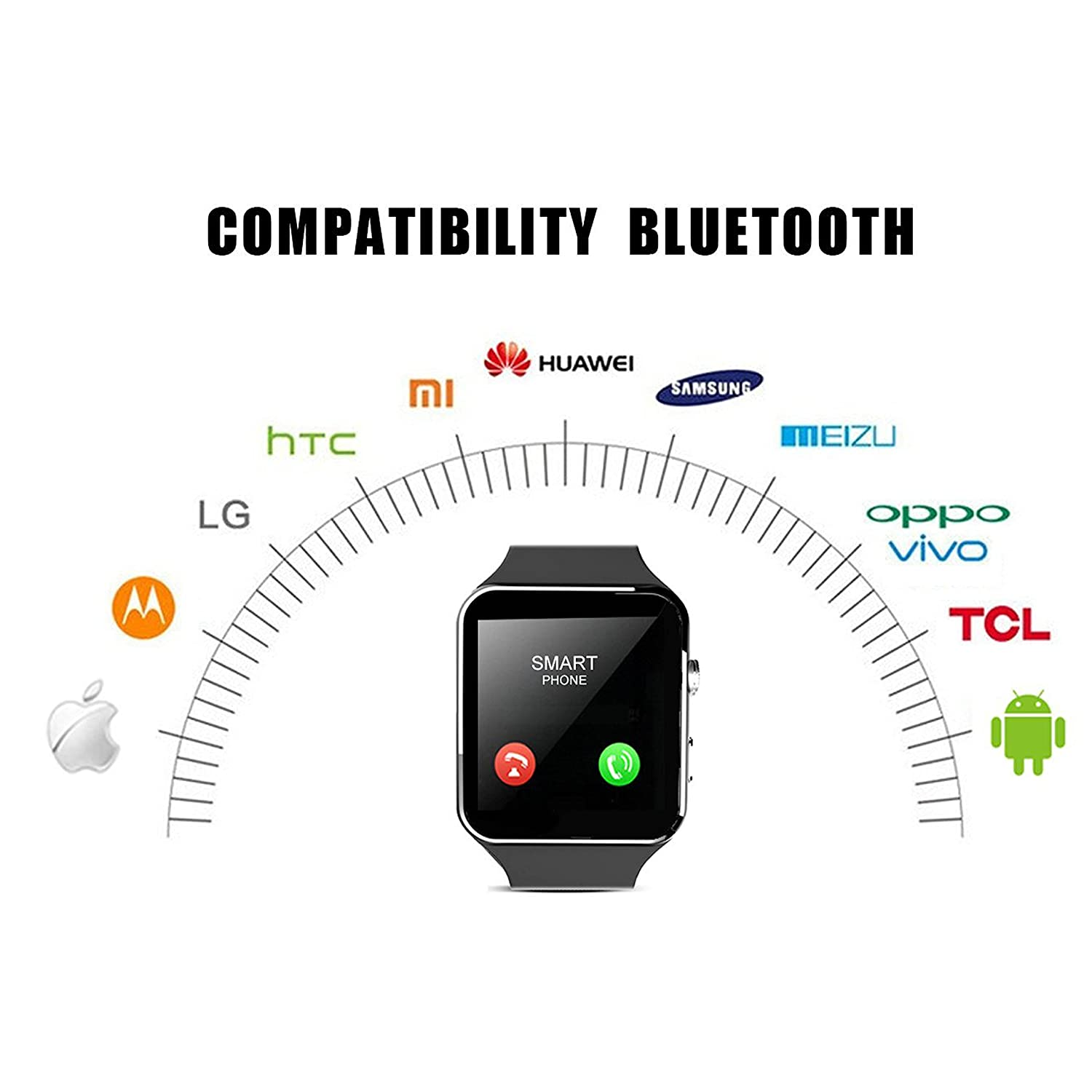 2018 Bluetooth Smart Watch Touchscreen With Camera Mao Baby Music Cellular Phone Cameraunlocked Smartwatch Sim Card Slotsmart Wrist Watchsmartwatch For Android