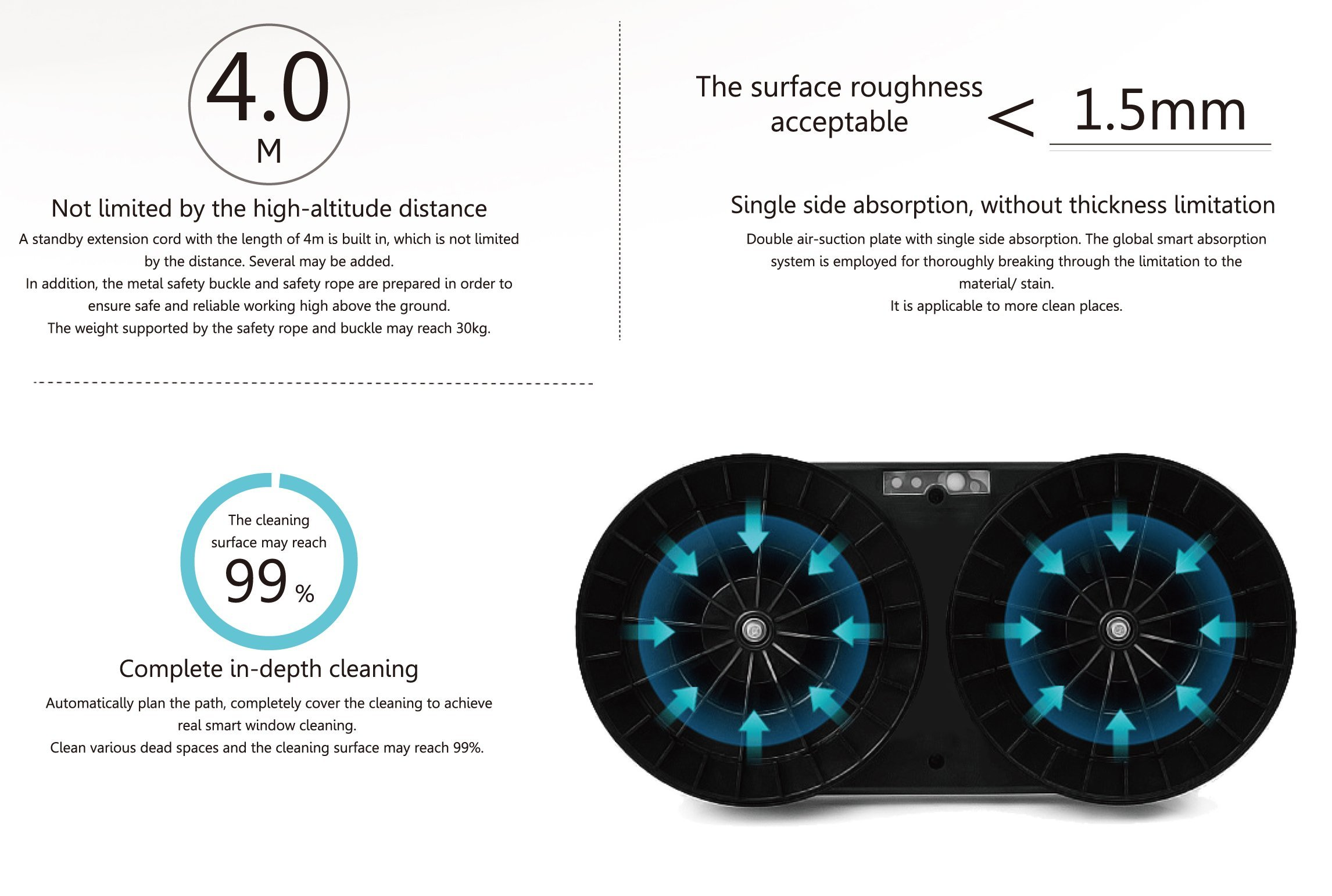 Judixy Window Cleaner Robot, Ultra-Fast Cleaning Speed for Inside and Outdoor by JUDIXY (Image #8)