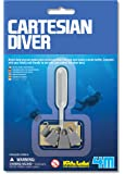 Expérience - Science Card : Cartesian Diver