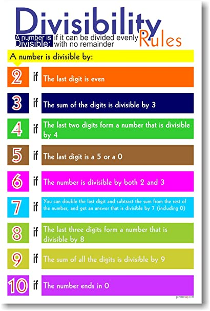 Amazon math divisibility rules classroom mathematics poster math divisibility rules classroom mathematics poster freerunsca Image collections