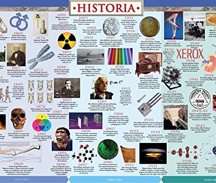 amazon com history timeline science historia timelines prints