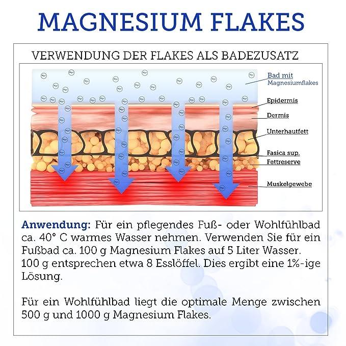 Copos de magnesio originales de Zechstein – Cloruro de magnesio – Dermatológicamente probados: Amazon.es: Salud y cuidado personal