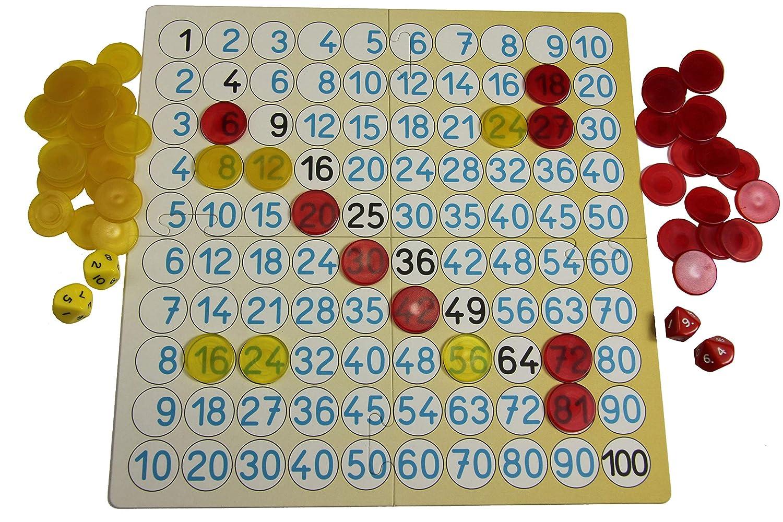 Wissner Gmbh_200030.000 - Juego de mesa multiplicada, juguete educativo: Amazon.es: Industria, empresas y ciencia