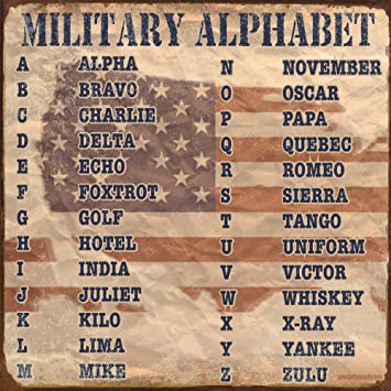 military words for letters alpha bravo alphabet save alphabet codes 4227
