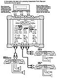 Sound Storm SX310 2/3 Way Pre-amp Electronic