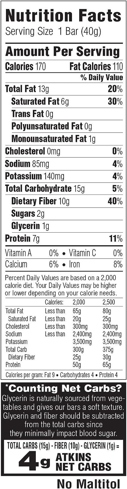 omvandla msk till gram smör