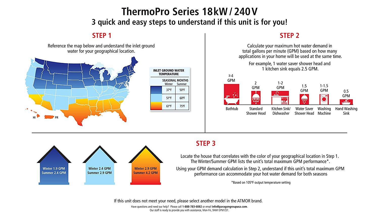 Atmor AT-910-18TP ThermoPro 18 kW / 240V 3 7 GPM Digital Thermostatic  Tankless Electric Instant Water Heater, kW/240V, Dark Grey