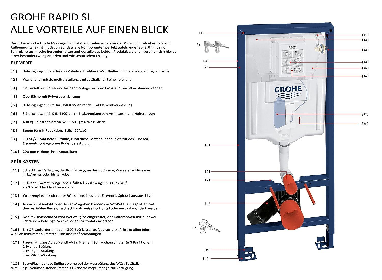 haus wasseranschluss 1 4 bar 63230 t ren. Black Bedroom Furniture Sets. Home Design Ideas