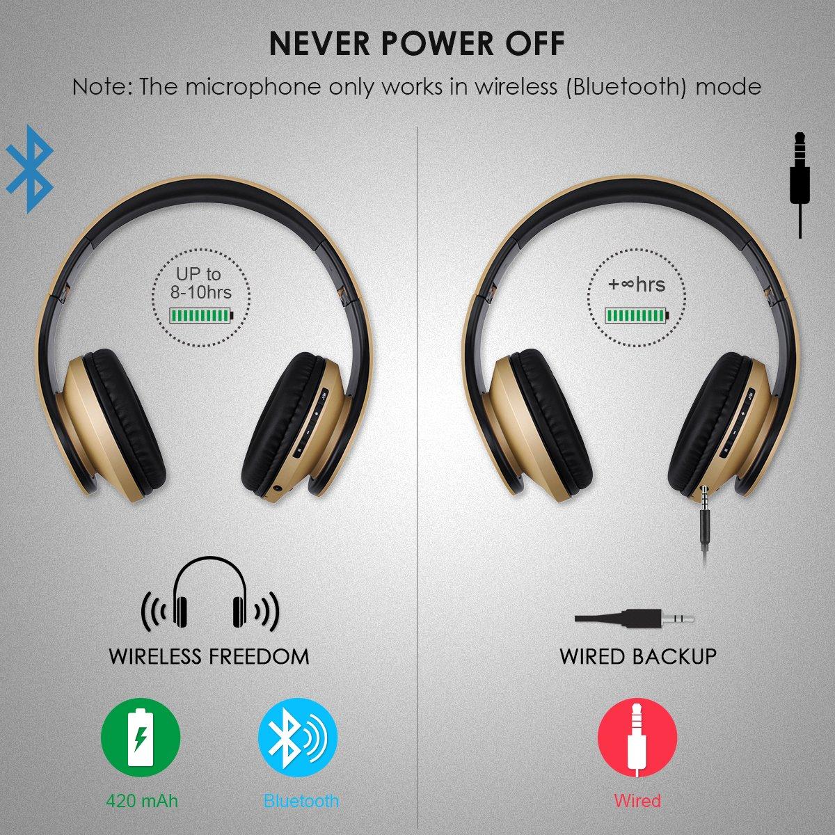 Amazon.com: Bluetooth Headphones, 4 in 1 Upgraded Over Ear Wireless ...