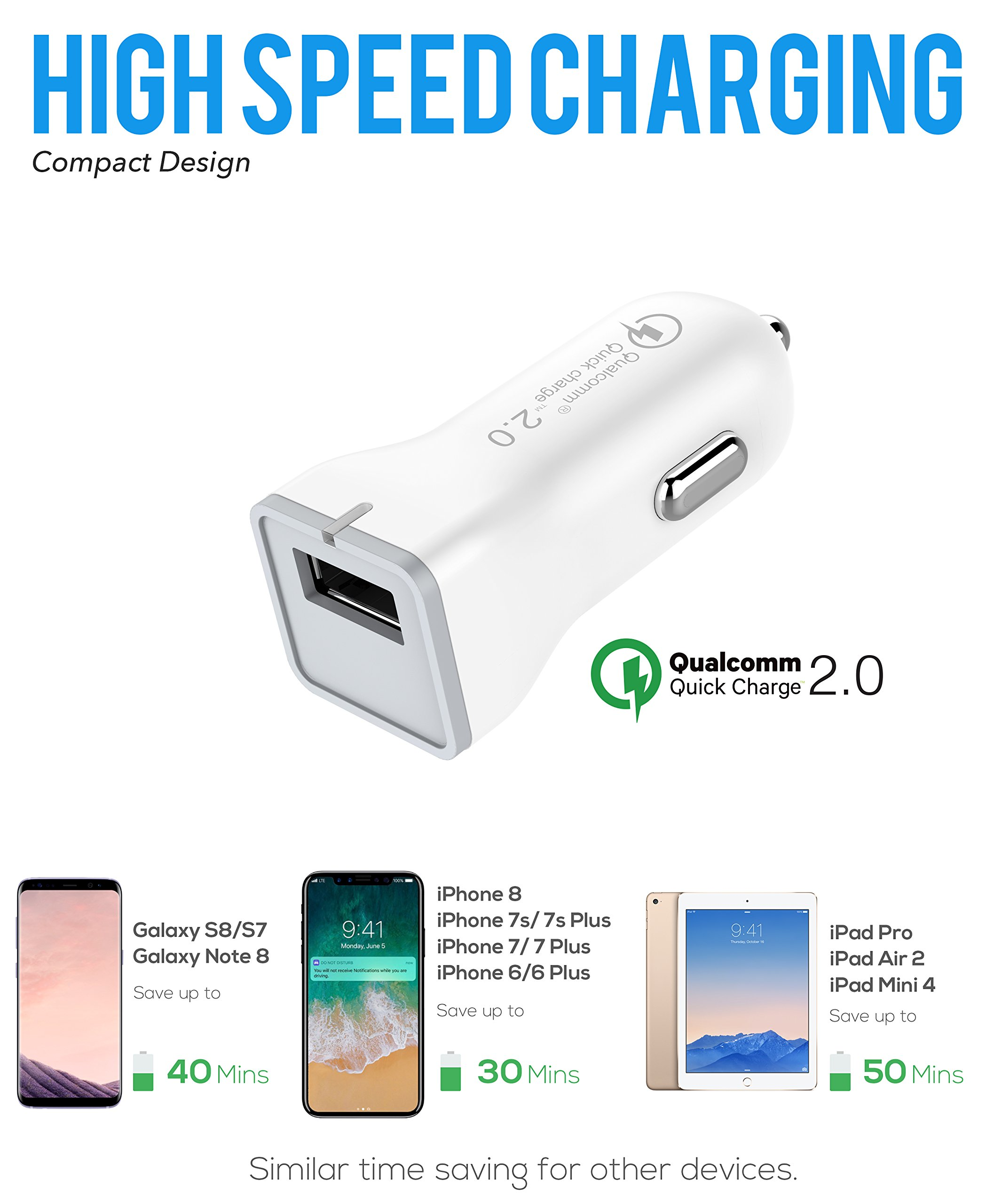 Ixir Quick Charge Wall Charger Set for Google Pixel 3, Pixel 4, Pixel 3 XL, Pixel 2, Pixel 2 XL, Power Adapter Fast Charger USB-C Cable, Wall Charger + Car Charger and 2X Type-C 4 FEET Cable, White by Ixir