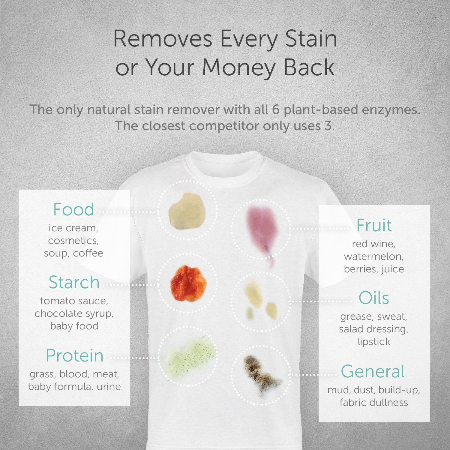 Amazon Com Puracy Natural Laundry Stain Remover Enzyme Based Spot